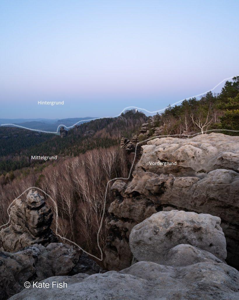 Tiefe in Landschaftsfotos durch den klassischen Aufbau in Vordergrund, Mittelgrund und Hintergrund am Beispiel des Blickes vom Gohrisch zum Papststein mit Felsen als Vorder- und Mittelgrund und Berge und Himmel als Hintergrund.